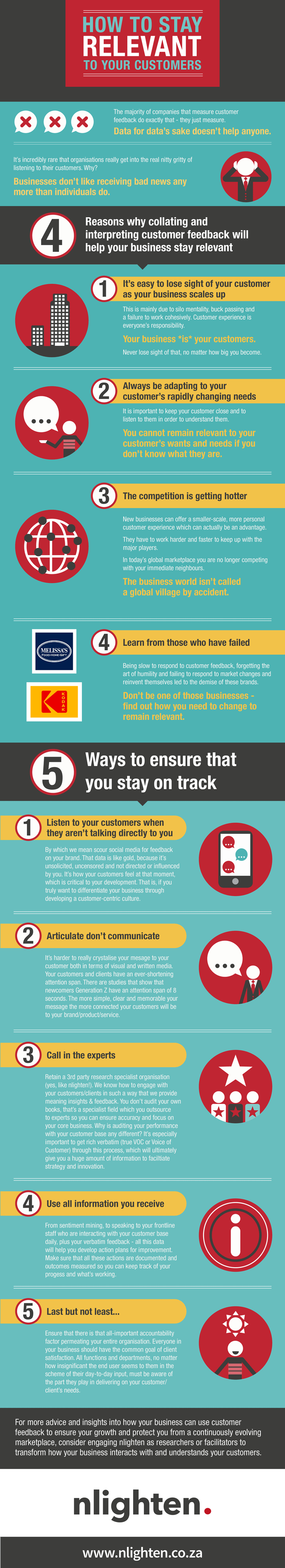How to stay relevant to your customers