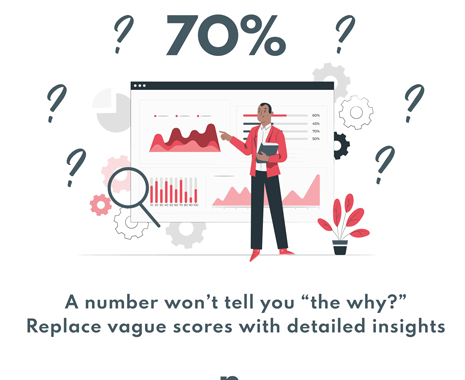 """A number won't tell you """"the why?""""Replace vague scores with detailed insights"""